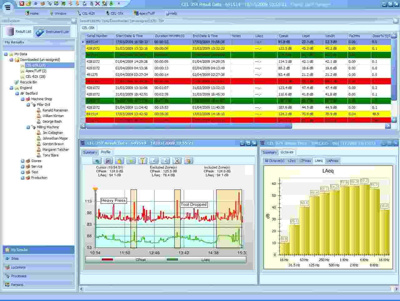 Software Screenshot for Casella's Insight Noise Measurement Software